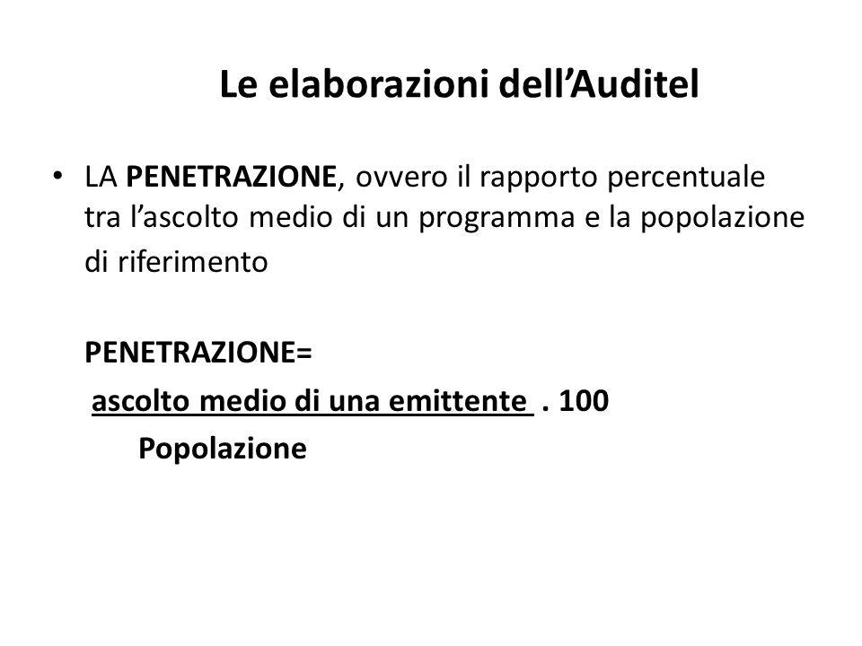 LA PENETRAZIONE, ovvero il rapporto percentuale tra lascolto medio di un programma e la popolazione di riferimento PENETRAZIONE= ascolto medio di una