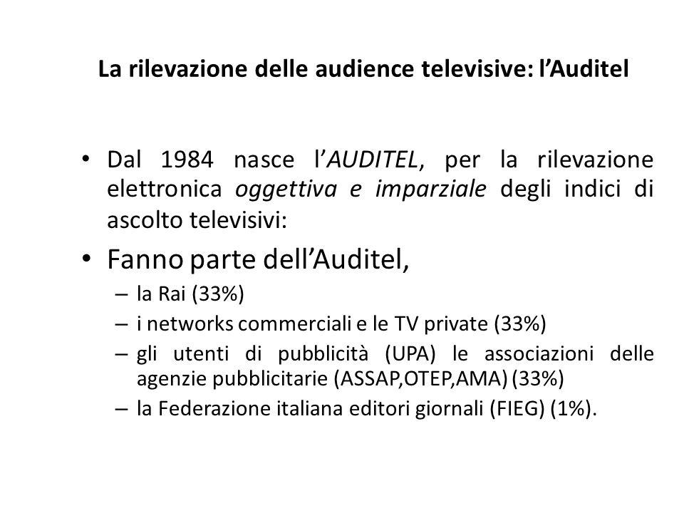 Dal 1984 nasce lAUDITEL, per la rilevazione elettronica oggettiva e imparziale degli indici di ascolto televisivi: Fanno parte dellAuditel, – la Rai (