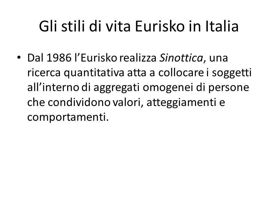 Gli stili di vita Eurisko in Italia Dal 1986 lEurisko realizza Sinottica, una ricerca quantitativa atta a collocare i soggetti allinterno di aggregati