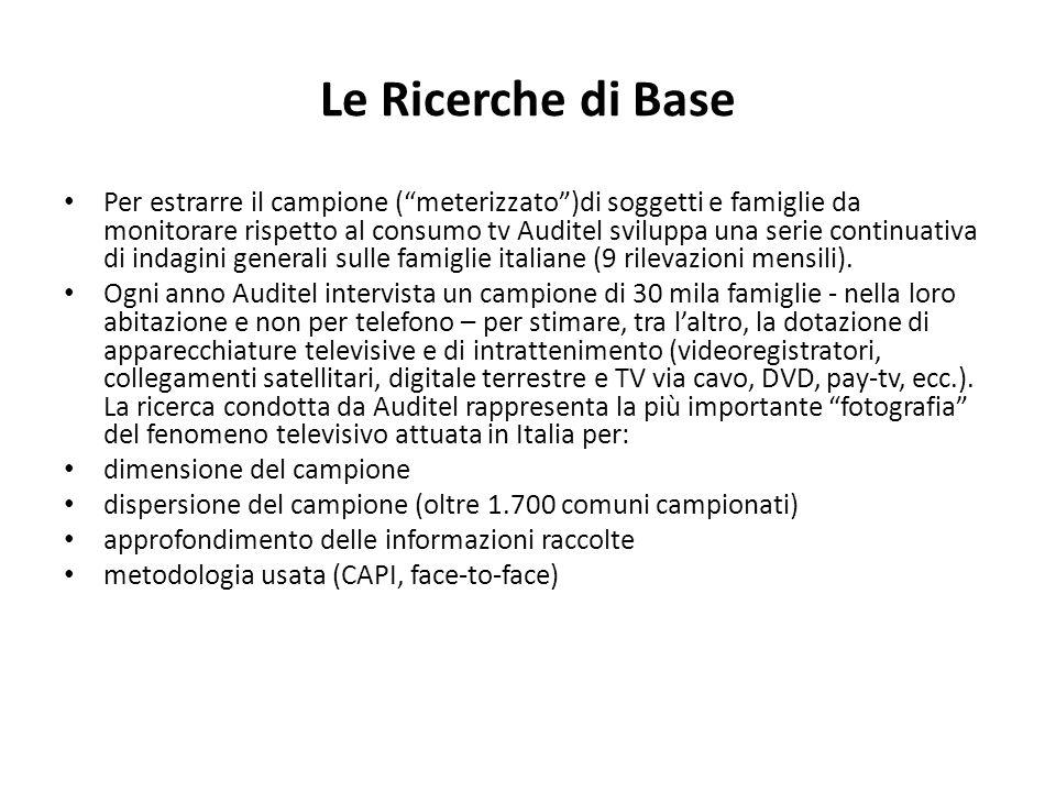 Le Ricerche di Base Per estrarre il campione (meterizzato)di soggetti e famiglie da monitorare rispetto al consumo tv Auditel sviluppa una serie conti