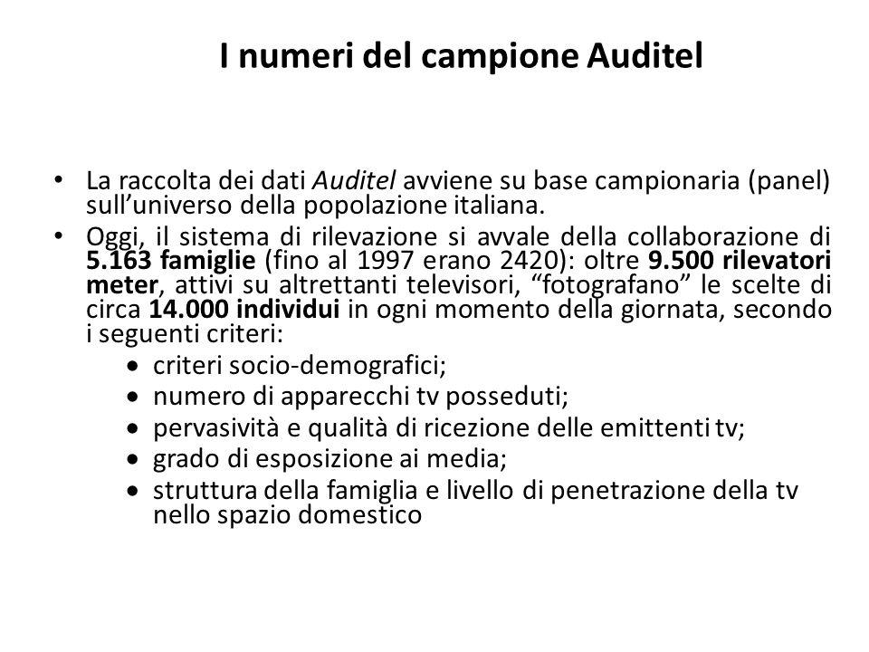 La raccolta dei dati Auditel avviene su base campionaria (panel) sulluniverso della popolazione italiana. Oggi, il sistema di rilevazione si avvale de