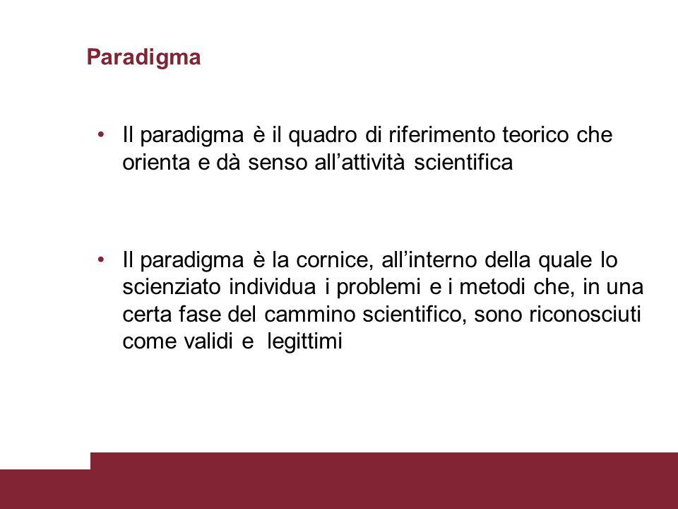 Paradigma Il paradigma è il quadro di riferimento teorico che orienta e dà senso allattività scientifica Il paradigma è la cornice, allinterno della q