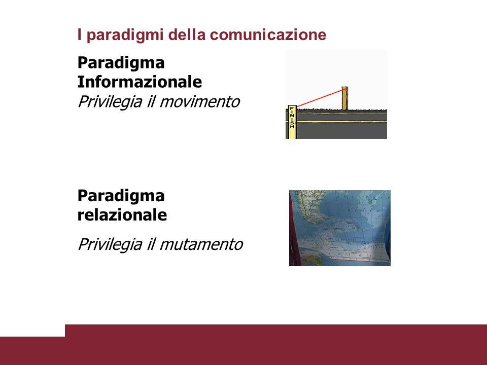 Paradigma Informazionale Privilegia il movimento Paradigma relazionale Privilegia il mutamento I paradigmi della comunicazione