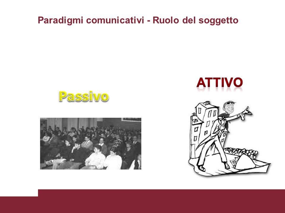 Paradigmi comunicativi - Ruolo del soggetto