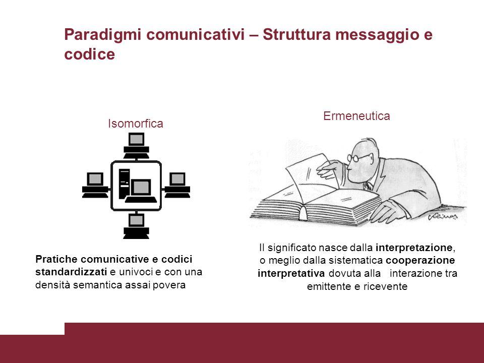 Pratiche comunicative e codici standardizzati e univoci e con una densità semantica assai povera Il significato nasce dalla interpretazione, o meglio