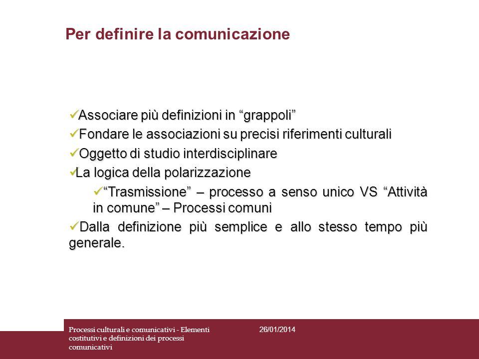Per definire la comunicazione Associare più definizioni in grappoli Associare più definizioni in grappoli Fondare le associazioni su precisi riferimen
