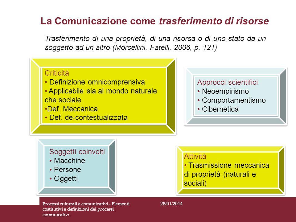 La Comunicazione come trasferimento di risorse 26/01/2014 Processi culturali e comunicativi - Elementi costitutivi e definizioni dei processi comunica
