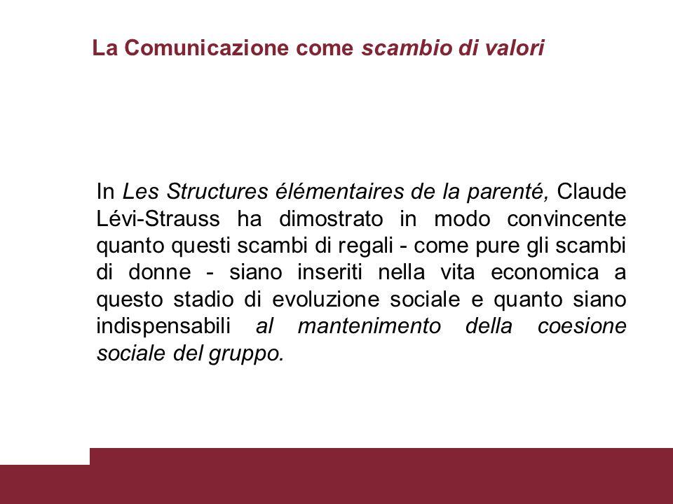 In Les Structures élémentaires de la parenté, Claude Lévi-Strauss ha dimostrato in modo convincente quanto questi scambi di regali - come pure gli sca