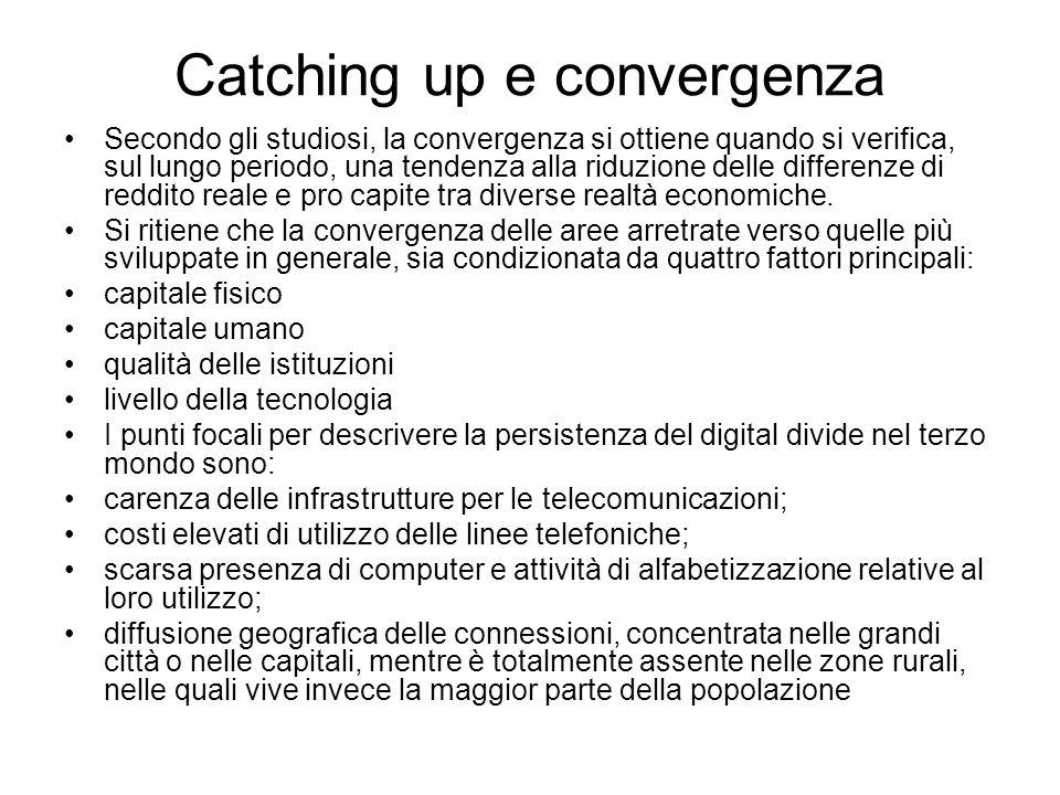 Catching up e convergenza Secondo gli studiosi, la convergenza si ottiene quando si verifica, sul lungo periodo, una tendenza alla riduzione delle differenze di reddito reale e pro capite tra diverse realtà economiche.