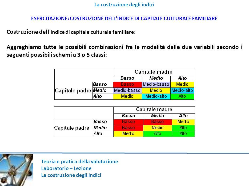 Teoria e pratica della valutazione Laboratorio – Lezione La costruzione degli indici ESERCITAZIONE: COSTRUZIONE DELL'INDICE DI CAPITALE CULTURALE FAMI