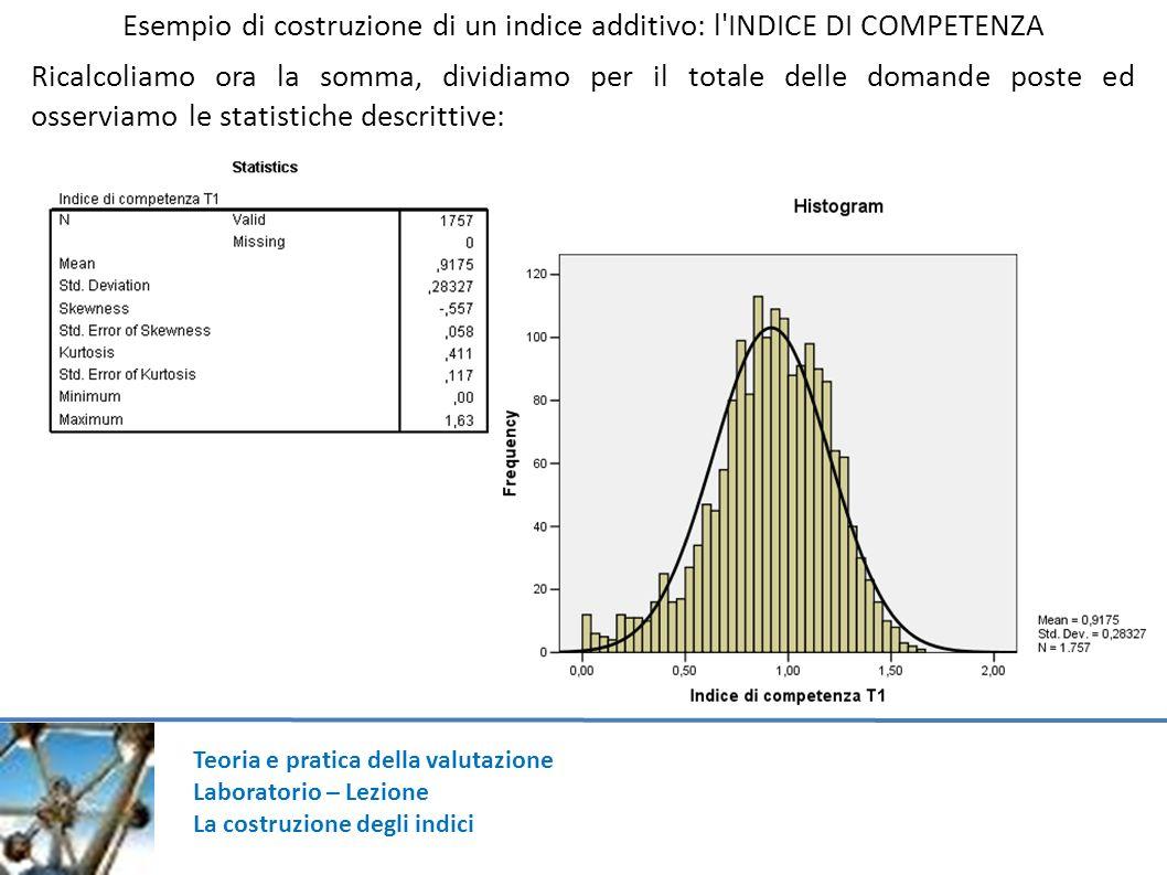 Teoria e pratica della valutazione Laboratorio – Lezione La costruzione degli indici Esempio di costruzione di un indice additivo: l'INDICE DI COMPETE