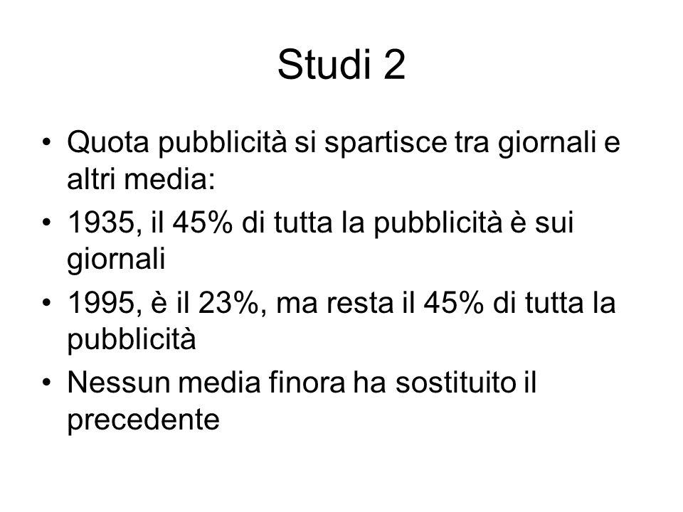 Studi 2 Quota pubblicità si spartisce tra giornali e altri media: 1935, il 45% di tutta la pubblicità è sui giornali 1995, è il 23%, ma resta il 45% di tutta la pubblicità Nessun media finora ha sostituito il precedente