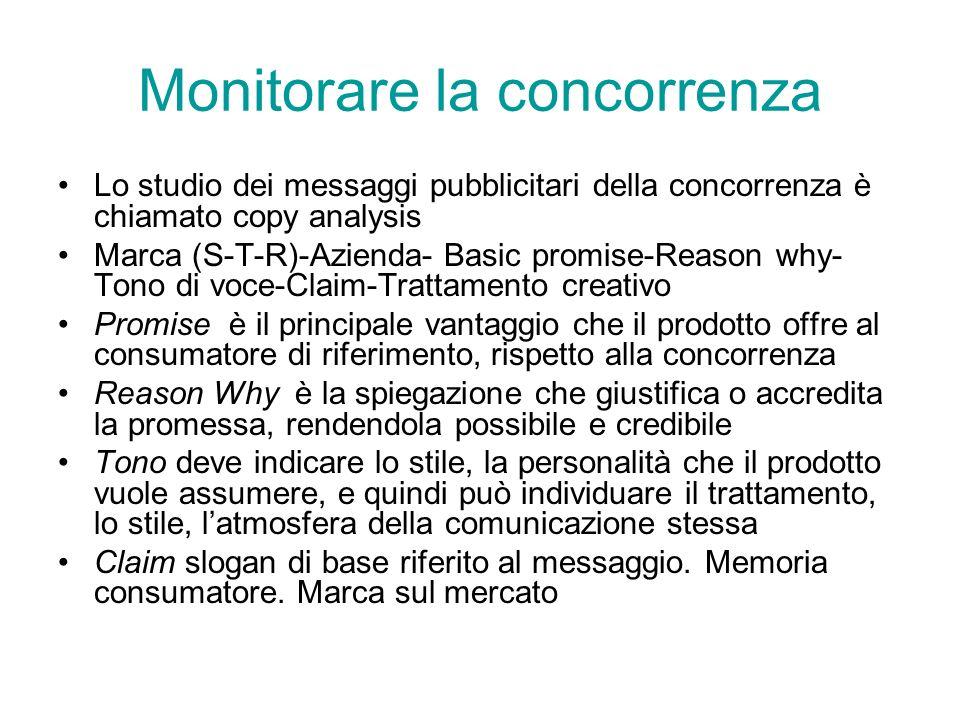 Monitorare la concorrenza Lo studio dei messaggi pubblicitari della concorrenza è chiamato copy analysis Marca (S-T-R)-Azienda- Basic promise-Reason w
