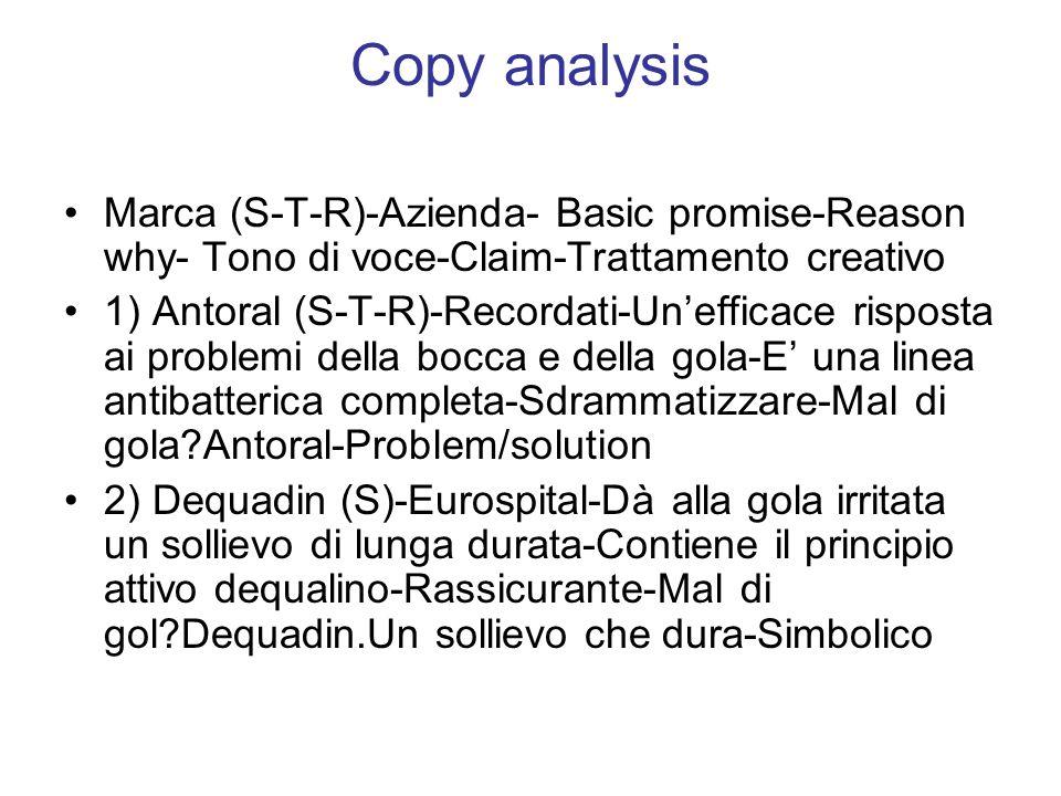 Copy analysis Marca (S-T-R)-Azienda- Basic promise-Reason why- Tono di voce-Claim-Trattamento creativo 1) Antoral (S-T-R)-Recordati-Unefficace rispost