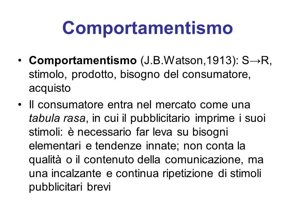 Comportamentismo Comportamentismo (J.B.Watson,1913): SR, stimolo, prodotto, bisogno del consumatore, acquisto Il consumatore entra nel mercato come un