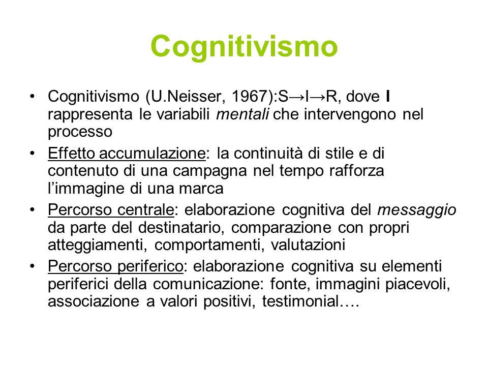 Cognitivismo Cognitivismo (U.Neisser, 1967):SIR, dove I rappresenta le variabili mentali che intervengono nel processo Effetto accumulazione: la conti