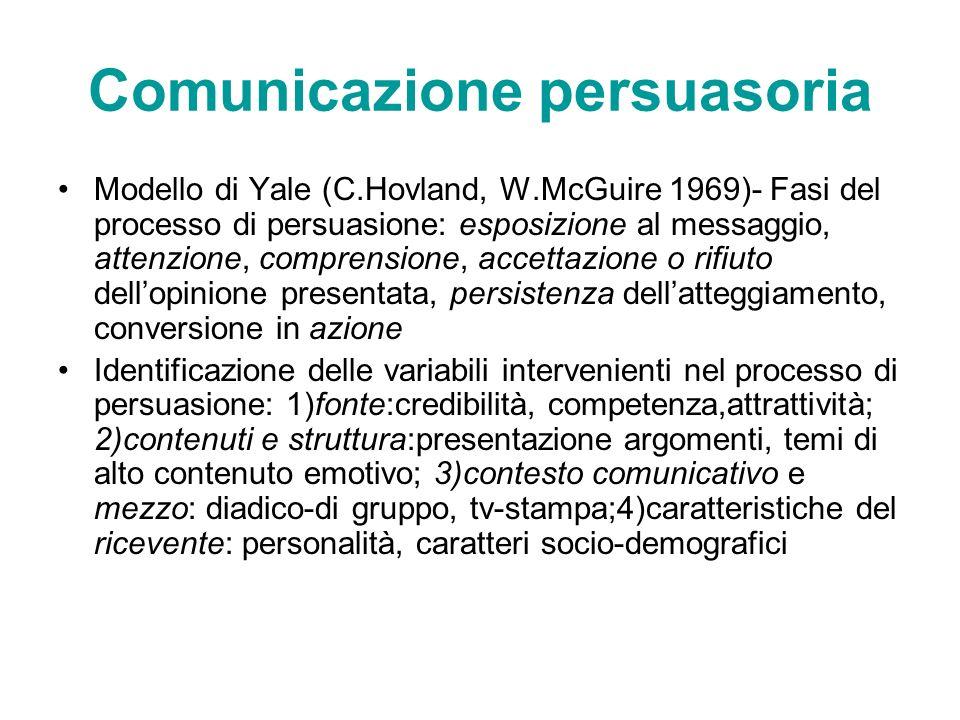 Comunicazione persuasoria Modello di Yale (C.Hovland, W.McGuire 1969)- Fasi del processo di persuasione: esposizione al messaggio, attenzione, compren