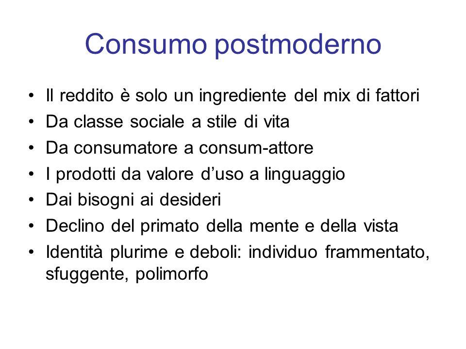 Consumo postmoderno Il reddito è solo un ingrediente del mix di fattori Da classe sociale a stile di vita Da consumatore a consum-attore I prodotti da