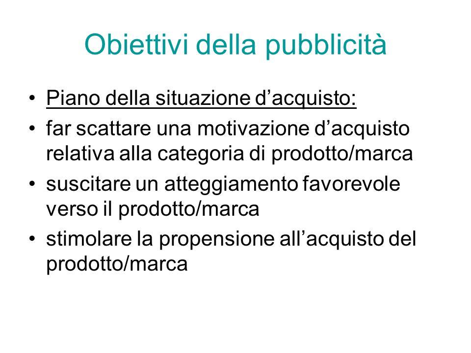 Obiettivi della pubblicità Piano della situazione dacquisto: far scattare una motivazione dacquisto relativa alla categoria di prodotto/marca suscitar