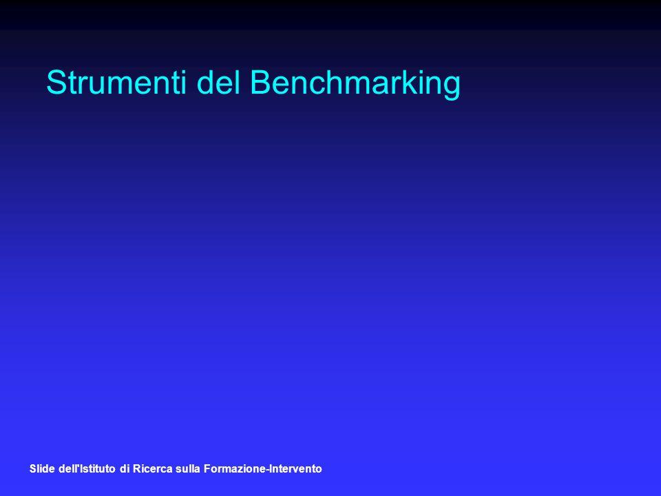 Slide dell Istituto di Ricerca sulla Formazione-Intervento Strumenti del Benchmarking