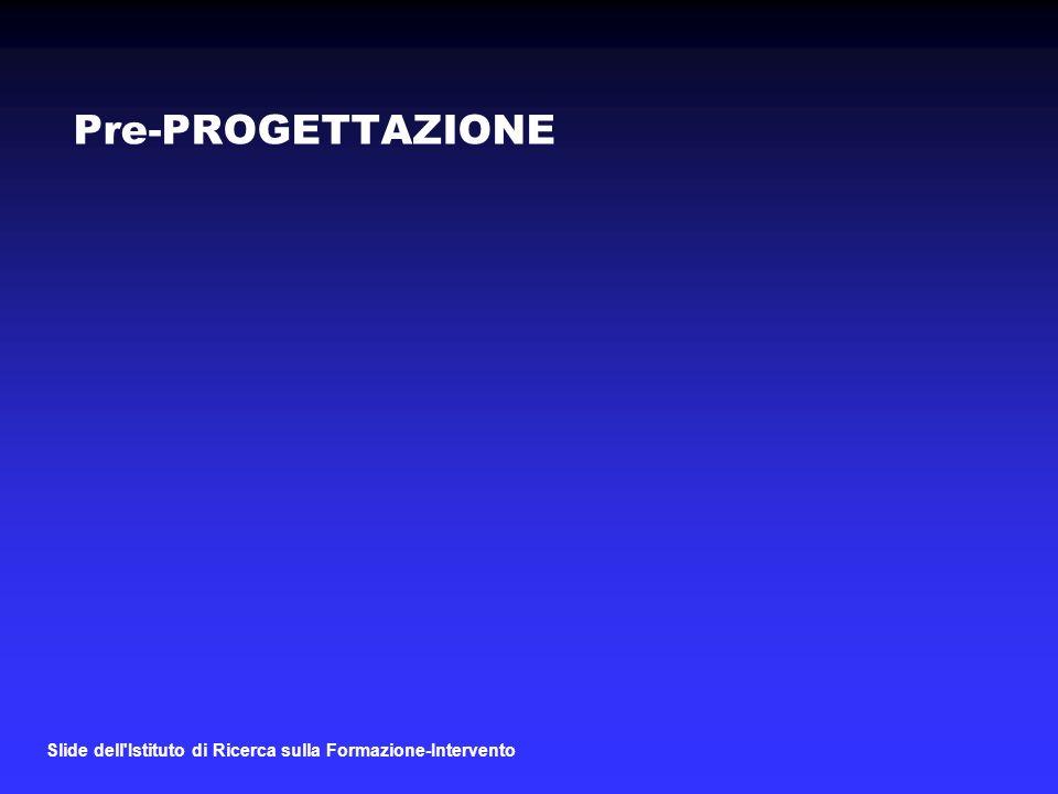 Slide dell Istituto di Ricerca sulla Formazione-Intervento Pre-PROGETTAZIONE