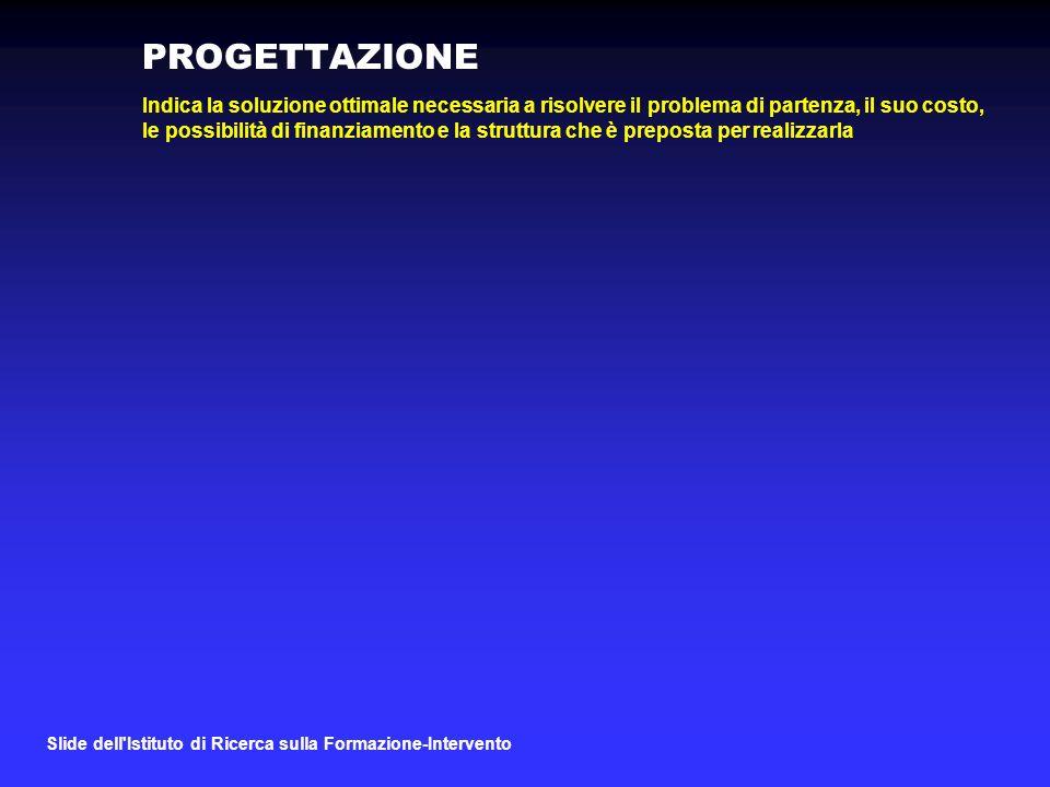 Slide dell Istituto di Ricerca sulla Formazione-Intervento PROGETTAZIONE Indica la soluzione ottimale necessaria a risolvere il problema di partenza, il suo costo, le possibilità di finanziamento e la struttura che è preposta per realizzarla
