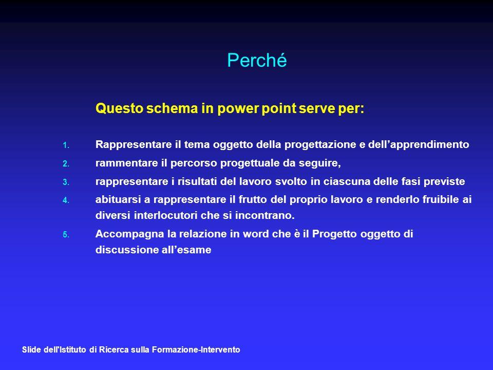 Slide dell Istituto di Ricerca sulla Formazione-Intervento Perché Questo schema in power point serve per: 1.