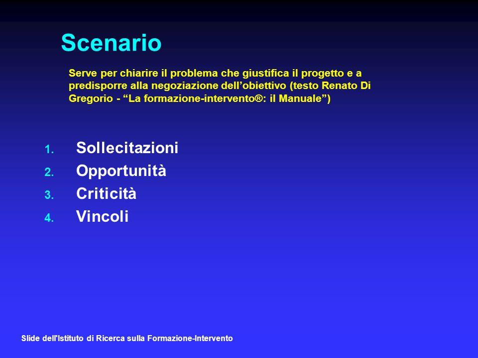 Slide dell Istituto di Ricerca sulla Formazione-Intervento Scenario 1.
