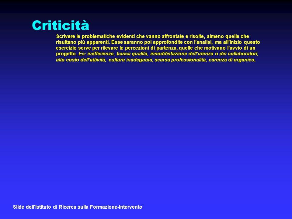 Slide dell Istituto di Ricerca sulla Formazione-Intervento Criticità Scrivere le problematiche evidenti che vanno affrontate e risolte, almeno quelle che risultano più apparenti.