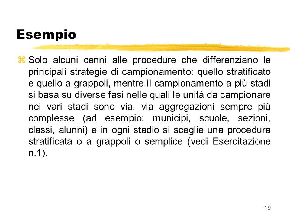 Esempio zSolo alcuni cenni alle procedure che differenziano le principali strategie di campionamento: quello stratificato e quello a grappoli, mentre
