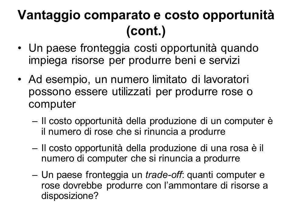 Vantaggio comparato e costo opportunità (cont.) Un paese fronteggia costi opportunità quando impiega risorse per produrre beni e servizi Ad esempio, u