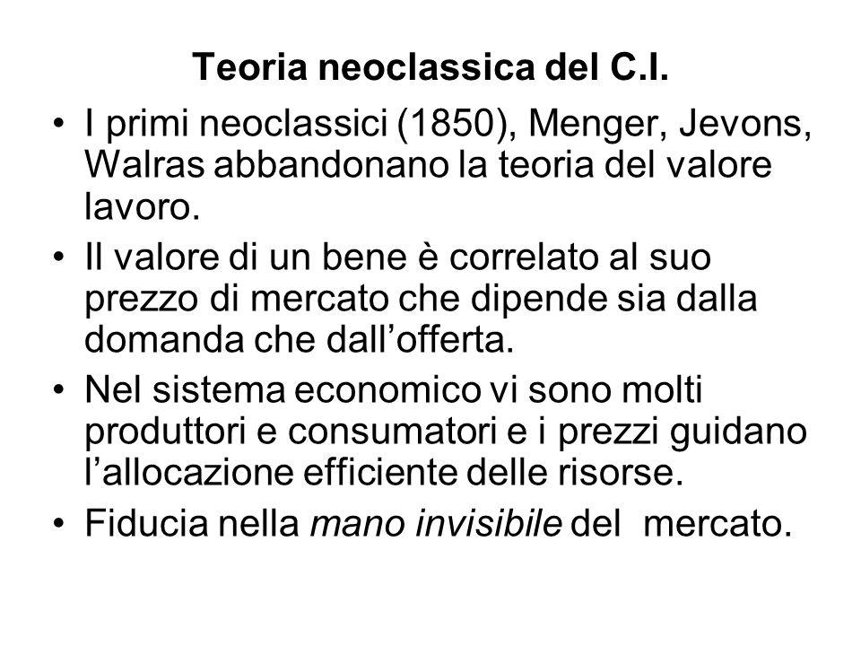 Teoria neoclassica del C.I. I primi neoclassici (1850), Menger, Jevons, Walras abbandonano la teoria del valore lavoro. Il valore di un bene è correla