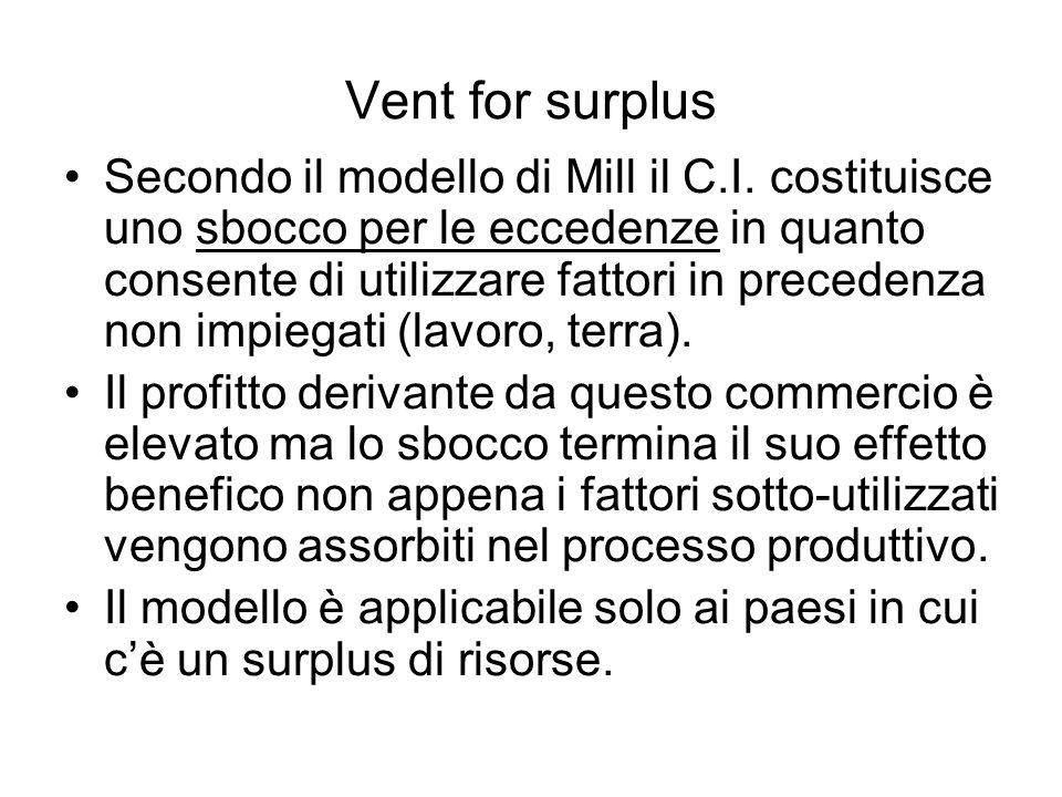 Vent for surplus Secondo il modello di Mill il C.I. costituisce uno sbocco per le eccedenze in quanto consente di utilizzare fattori in precedenza non