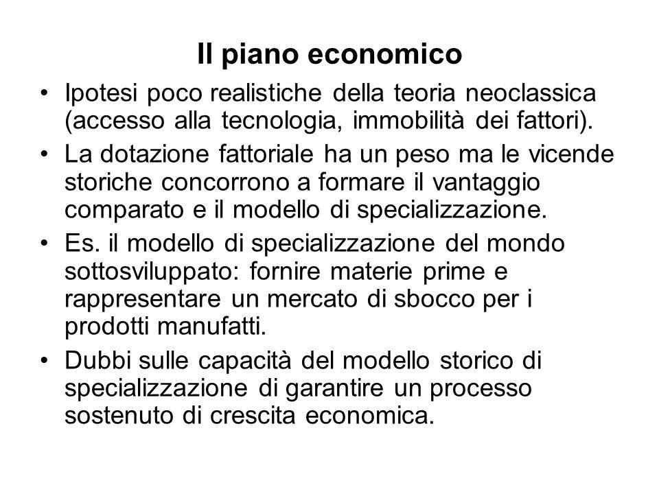 Il piano economico Ipotesi poco realistiche della teoria neoclassica (accesso alla tecnologia, immobilità dei fattori). La dotazione fattoriale ha un