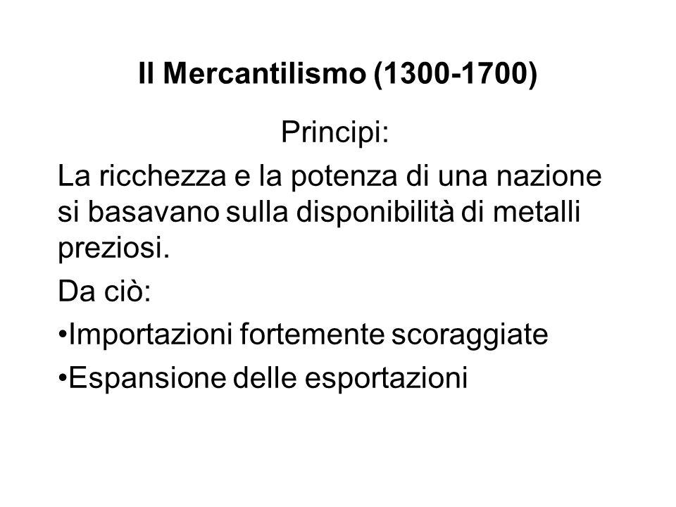 Il Mercantilismo (1300-1700) Principi: La ricchezza e la potenza di una nazione si basavano sulla disponibilità di metalli preziosi. Da ciò: Importazi
