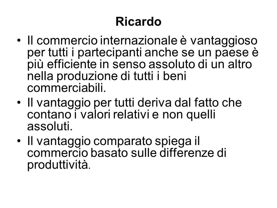 Ricardo Il commercio internazionale è vantaggioso per tutti i partecipanti anche se un paese è più efficiente in senso assoluto di un altro nella prod