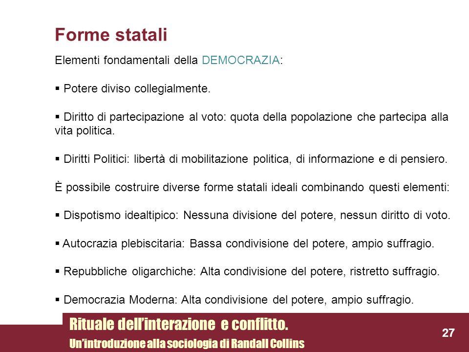 Forme statali Elementi fondamentali della DEMOCRAZIA: Potere diviso collegialmente. Diritto di partecipazione al voto: quota della popolazione che par