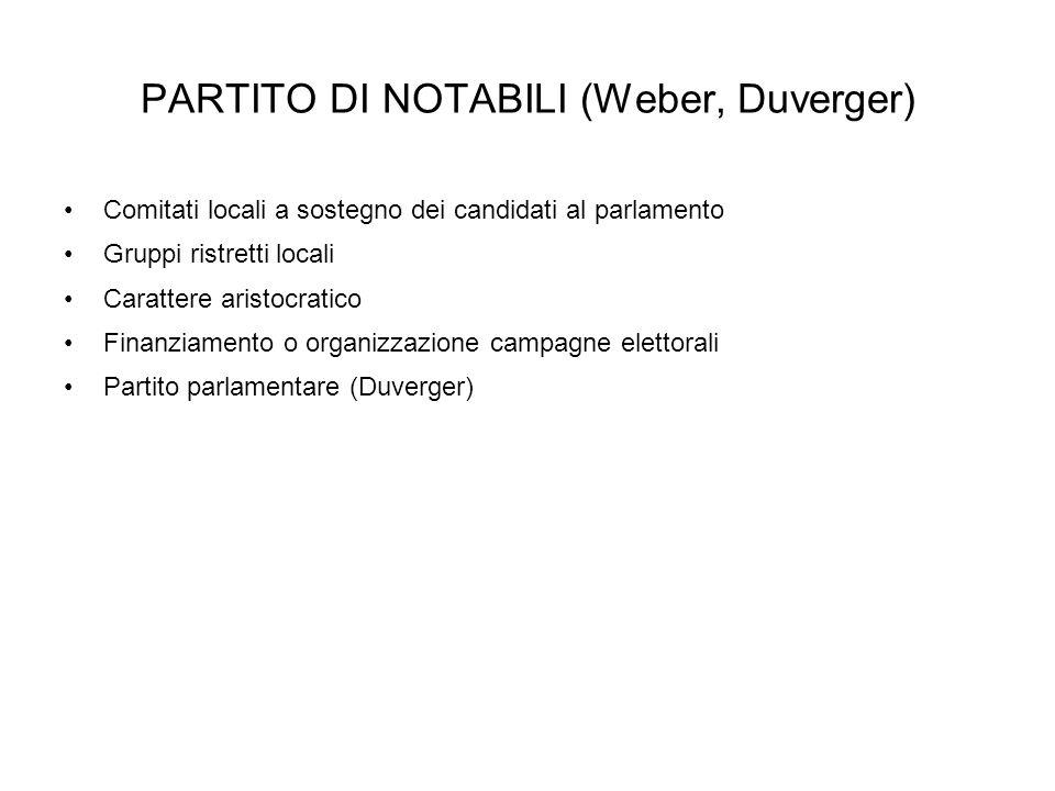 PARTITO DI NOTABILI (Weber, Duverger) Comitati locali a sostegno dei candidati al parlamento Gruppi ristretti locali Carattere aristocratico Finanziam