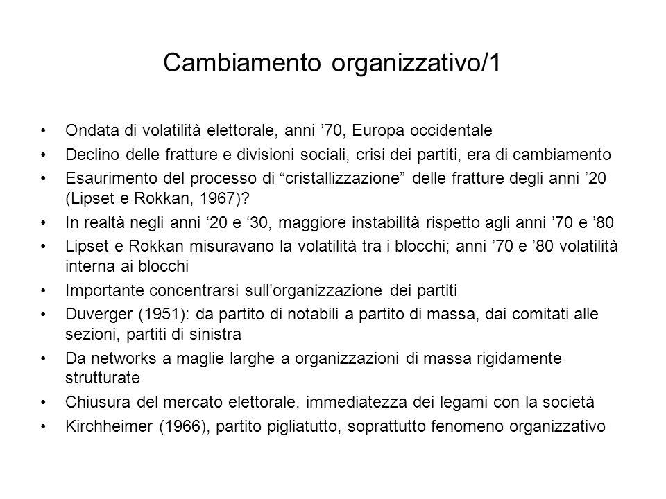 Cambiamento organizzativo/1 Ondata di volatilità elettorale, anni 70, Europa occidentale Declino delle fratture e divisioni sociali, crisi dei partiti