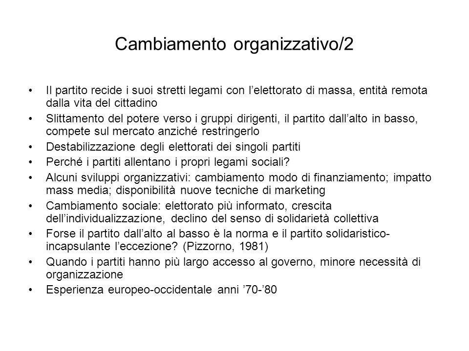 Cambiamento organizzativo/2 Il partito recide i suoi stretti legami con lelettorato di massa, entità remota dalla vita del cittadino Slittamento del p