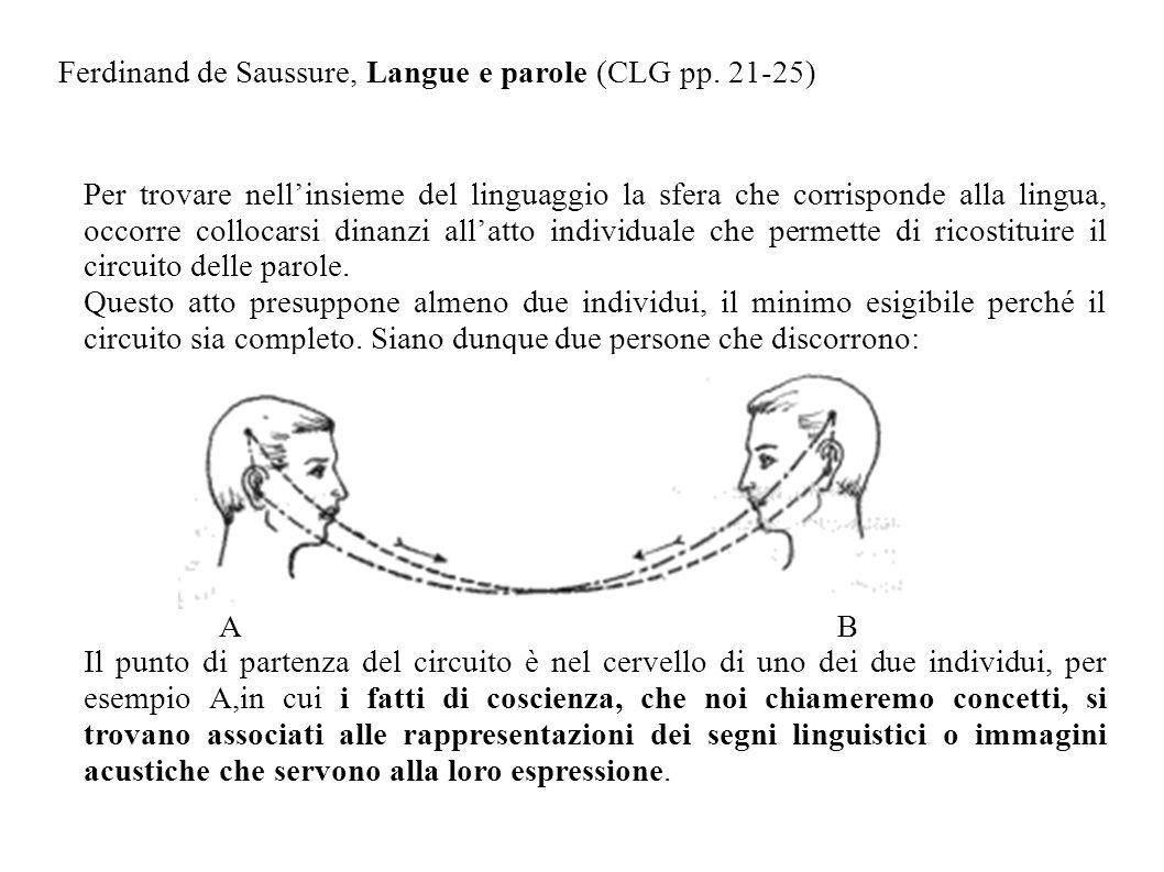 Per trovare nellinsieme del linguaggio la sfera che corrisponde alla lingua, occorre collocarsi dinanzi allatto individuale che permette di ricostitui