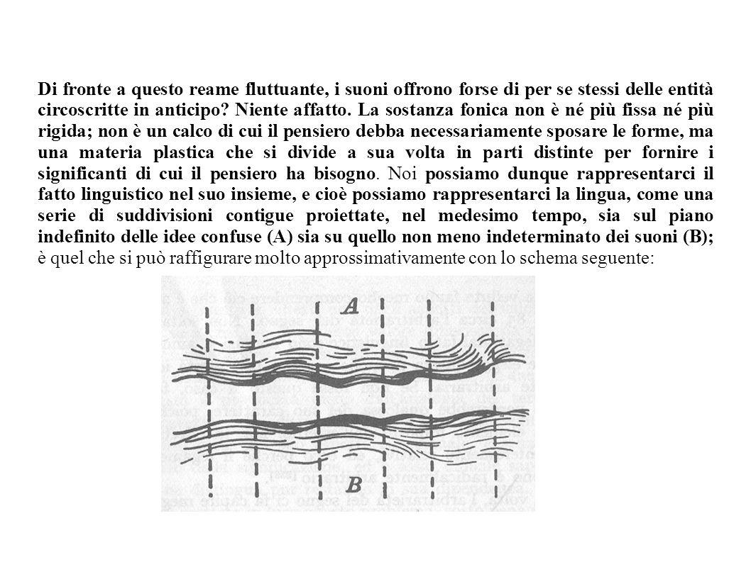 Di fronte a questo reame fluttuante, i suoni offrono forse di per se stessi delle entità circoscritte in anticipo? Niente affatto. La sostanza fonica