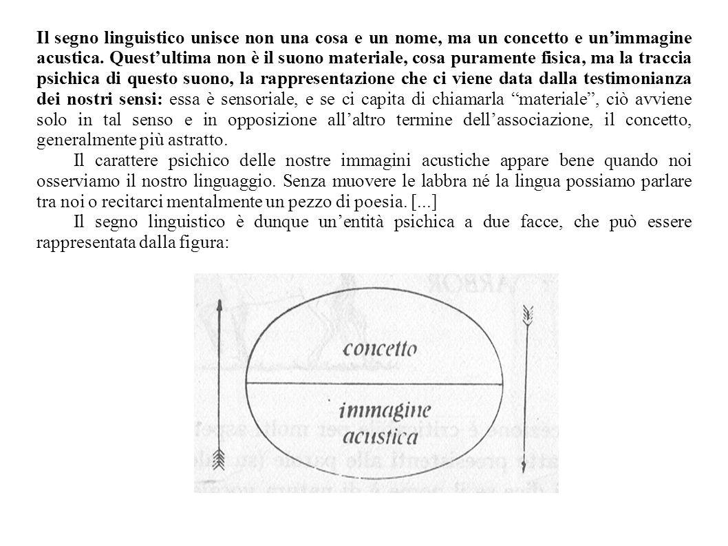 Il segno linguistico unisce non una cosa e un nome, ma un concetto e unimmagine acustica. Questultima non è il suono materiale, cosa puramente fisica,