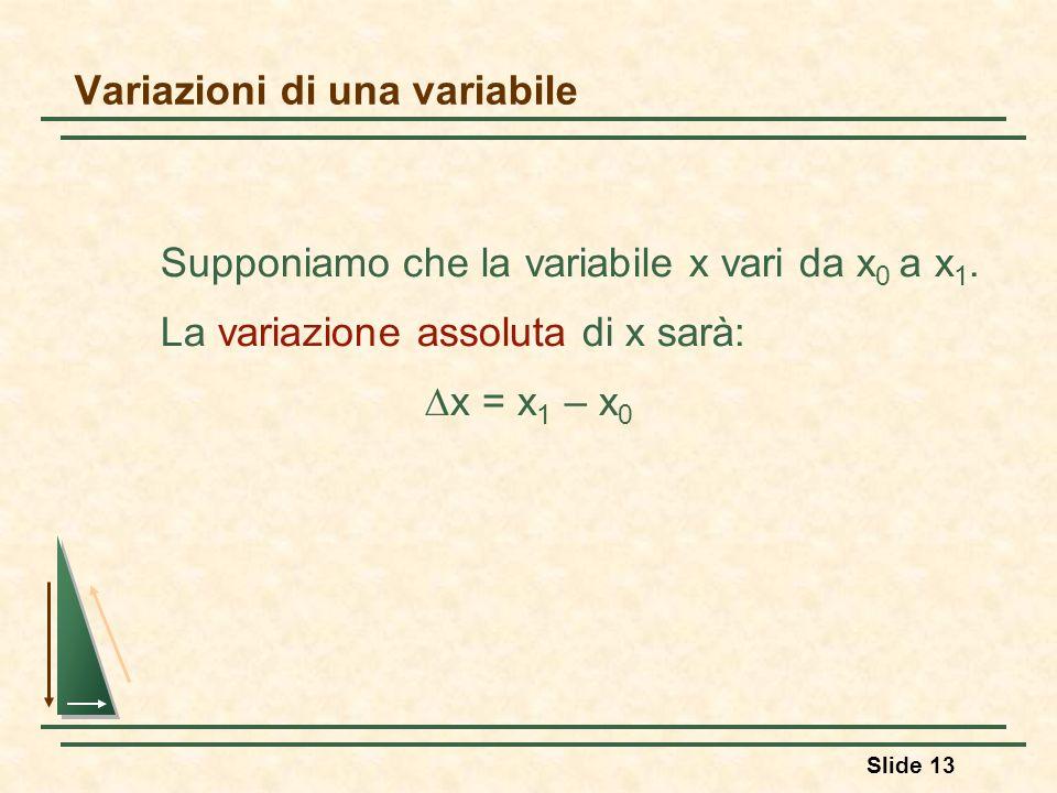 Slide 13 Variazioni di una variabile Supponiamo che la variabile x vari da x 0 a x 1. La variazione assoluta di x sarà: x = x 1 – x 0