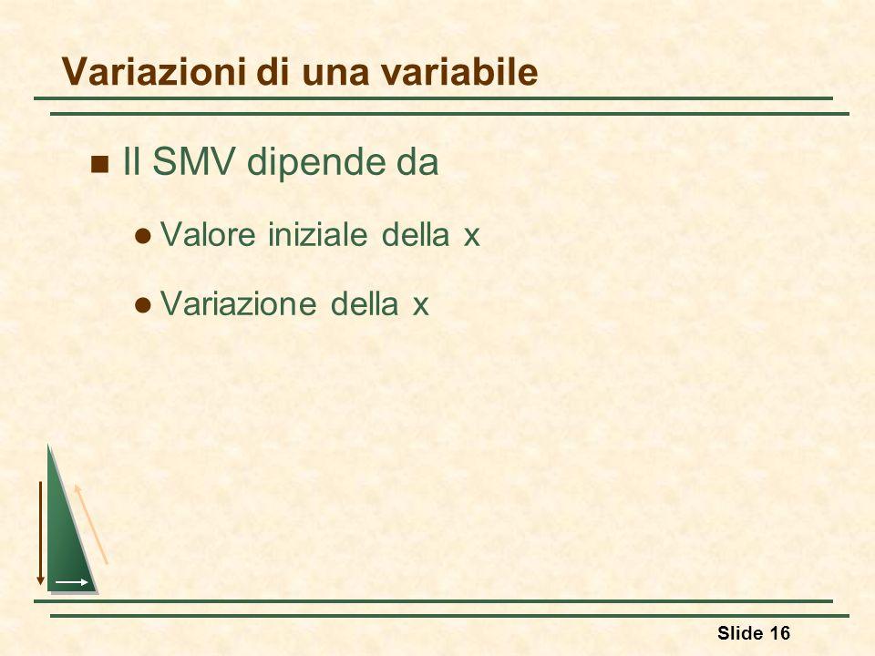 Slide 16 Variazioni di una variabile Il SMV dipende da Valore iniziale della x Variazione della x