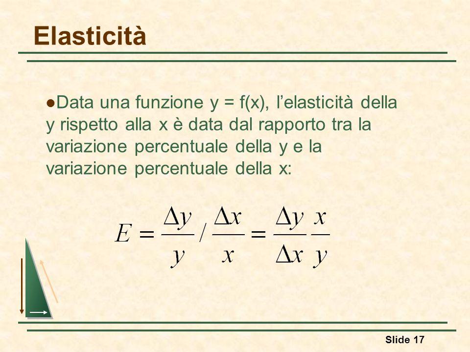 Slide 17 Elasticità Data una funzione y = f(x), lelasticità della y rispetto alla x è data dal rapporto tra la variazione percentuale della y e la var