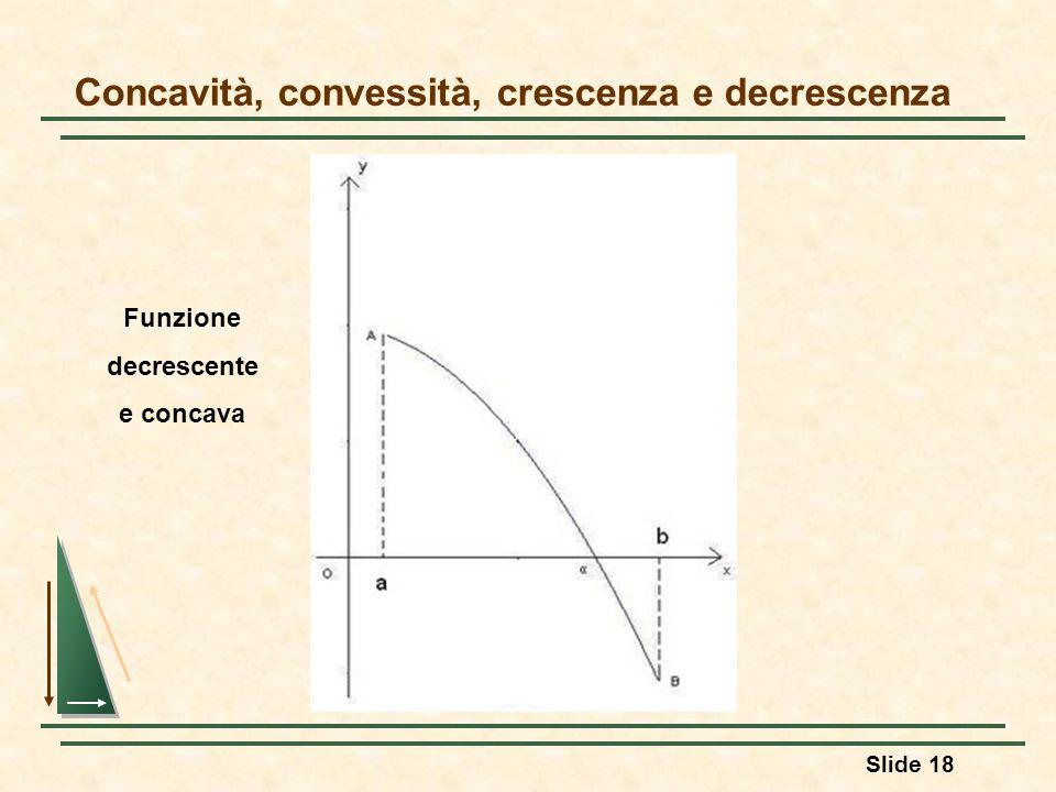 Slide 18 Concavità, convessità, crescenza e decrescenza Funzione decrescente e concava