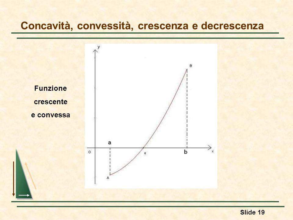 Slide 19 Concavità, convessità, crescenza e decrescenza Funzione crescente e convessa