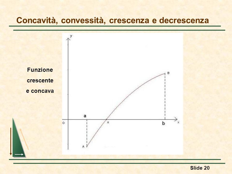 Slide 20 Concavità, convessità, crescenza e decrescenza Funzione crescente e concava