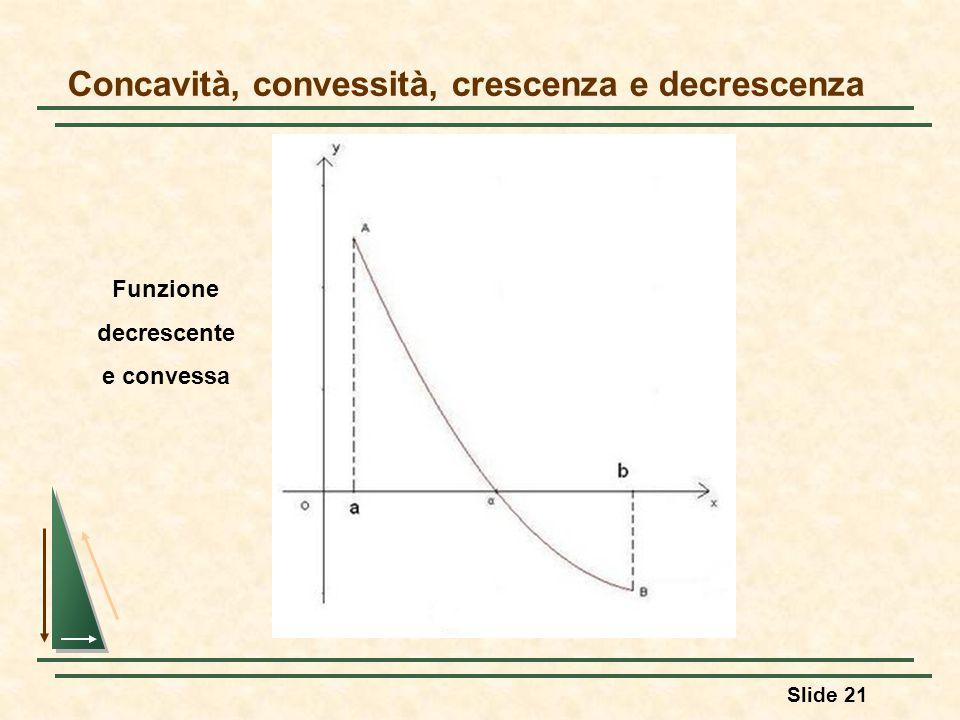 Slide 21 Concavità, convessità, crescenza e decrescenza Funzione decrescente e convessa
